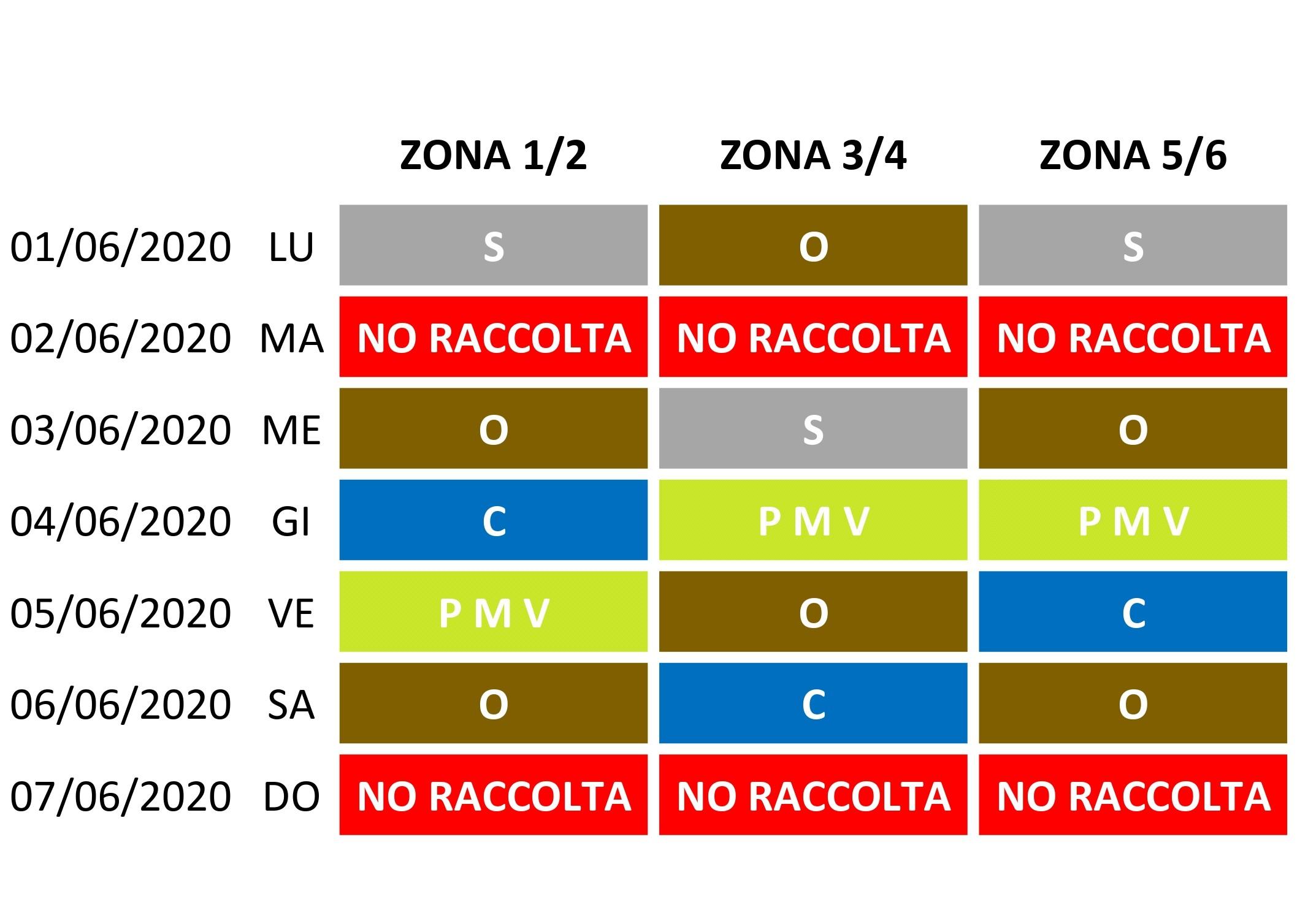 02 GIUGNO CALENDARIO RACCOLTA